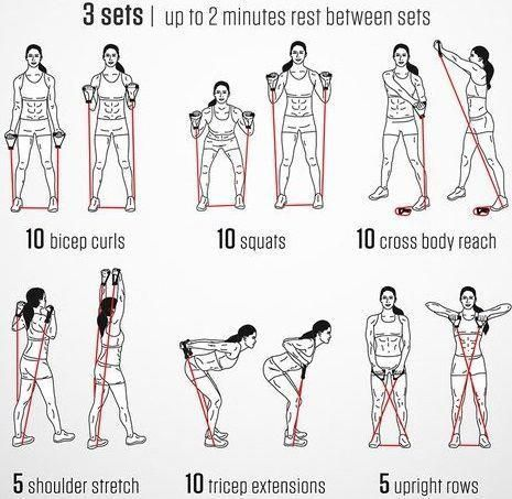 Programme exercice de musculation avec élastique