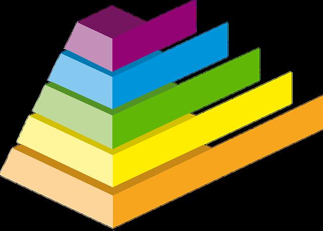 Pyramide de Ponzi MLM